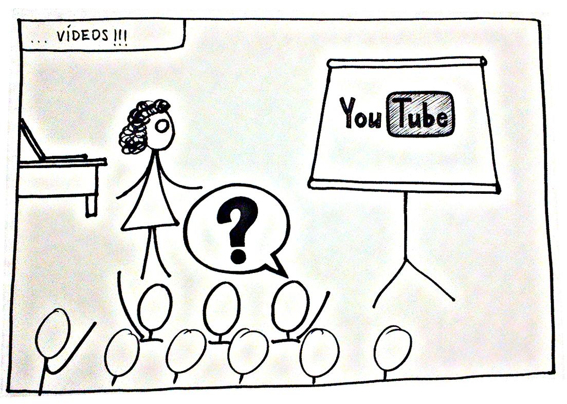 Clase multimedia con muchos vídeos